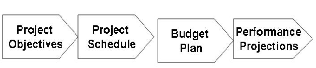 374_project planning].png